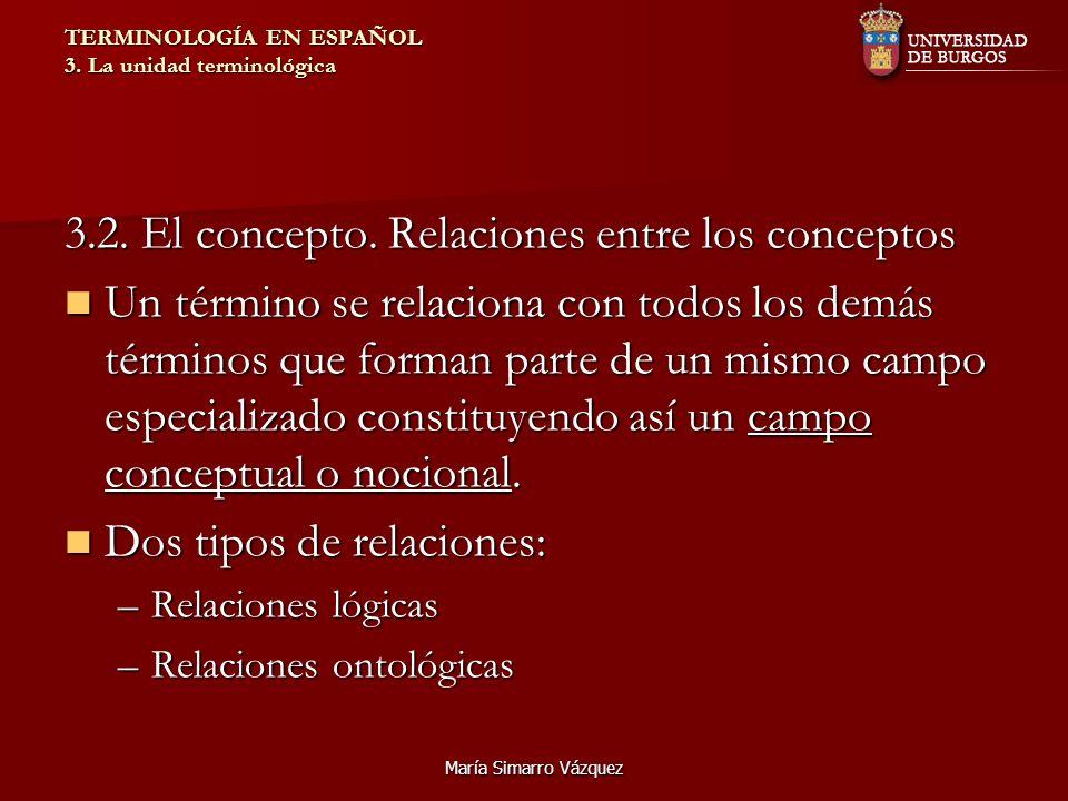 María Simarro Vázquez TERMINOLOGÍA EN ESPAÑOL 3. La unidad terminológica 3.2. El concepto. Relaciones entre los conceptos Un término se relaciona con