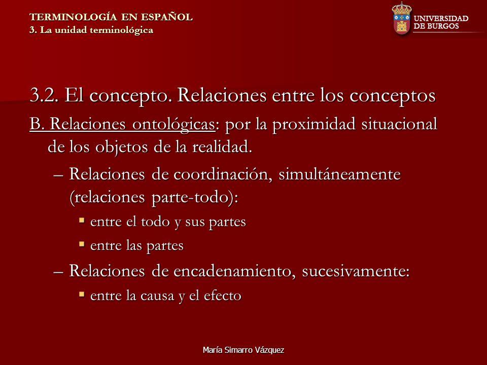 María Simarro Vázquez TERMINOLOGÍA EN ESPAÑOL 3. La unidad terminológica 3.2. El concepto. Relaciones entre los conceptos B. Relaciones ontológicas: p