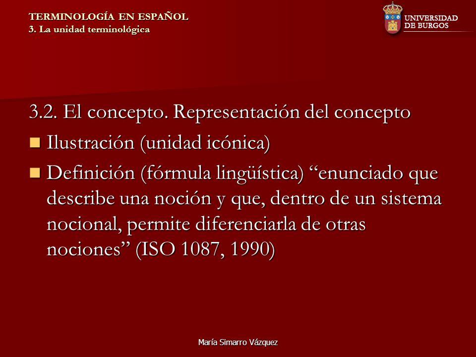 María Simarro Vázquez TERMINOLOGÍA EN ESPAÑOL 3. La unidad terminológica 3.2. El concepto. Representación del concepto Ilustración (unidad icónica) Il