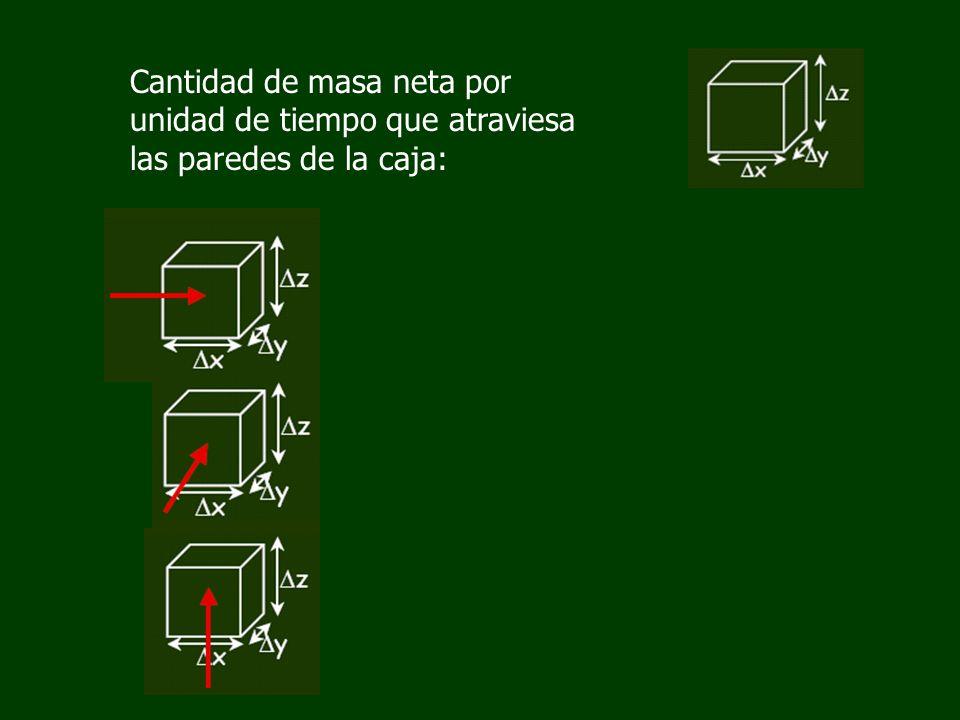 Cantidad de masa neta por unidad de tiempo que atraviesa las paredes de la caja: