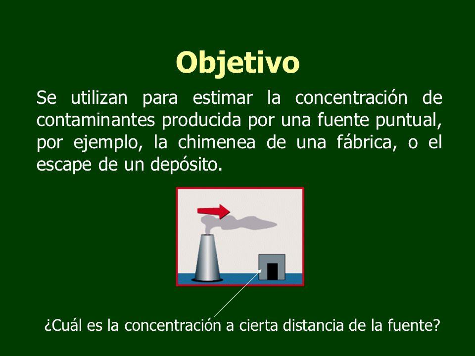 Objetivo Se utilizan para estimar la concentración de contaminantes producida por una fuente puntual, por ejemplo, la chimenea de una fábrica, o el es