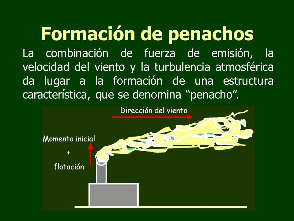 Formación de penachos La combinación de fuerza de emisión, la velocidad del viento y la turbulencia atmosférica da lugar a la formación de una estruct