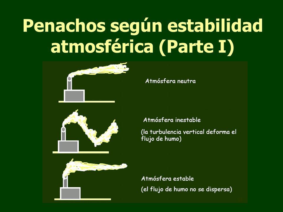 Penachos según estabilidad atmosférica (Parte I)