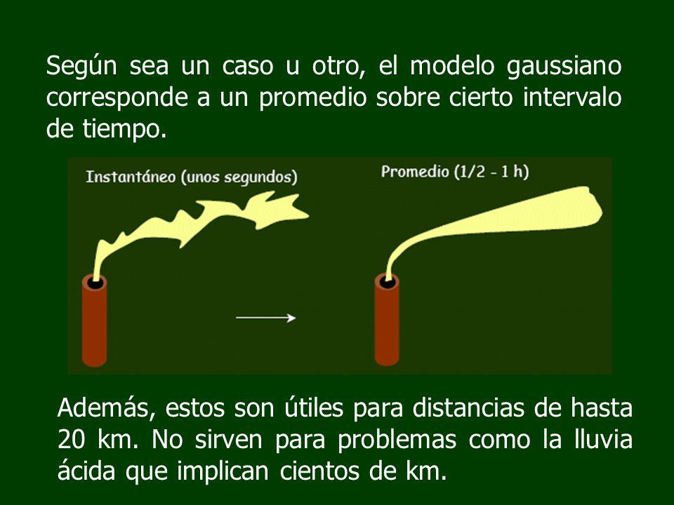 Según sea un caso u otro, el modelo gaussiano corresponde a un promedio sobre cierto intervalo de tiempo. Además, estos son útiles para distancias de
