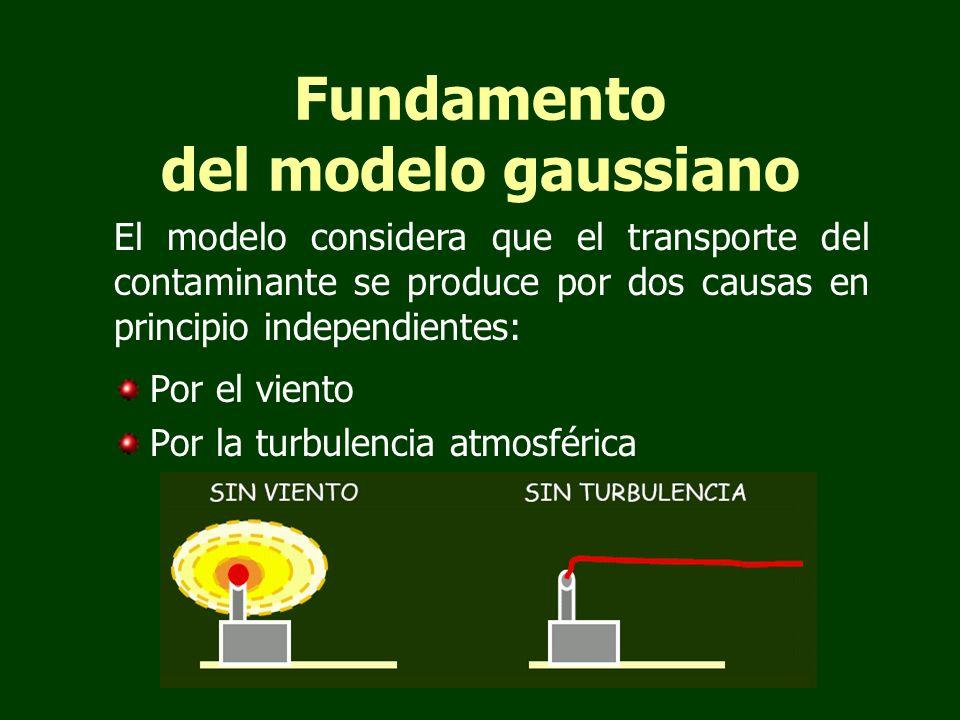 Fundamento del modelo gaussiano Por el viento Por la turbulencia atmosférica El modelo considera que el transporte del contaminante se produce por dos