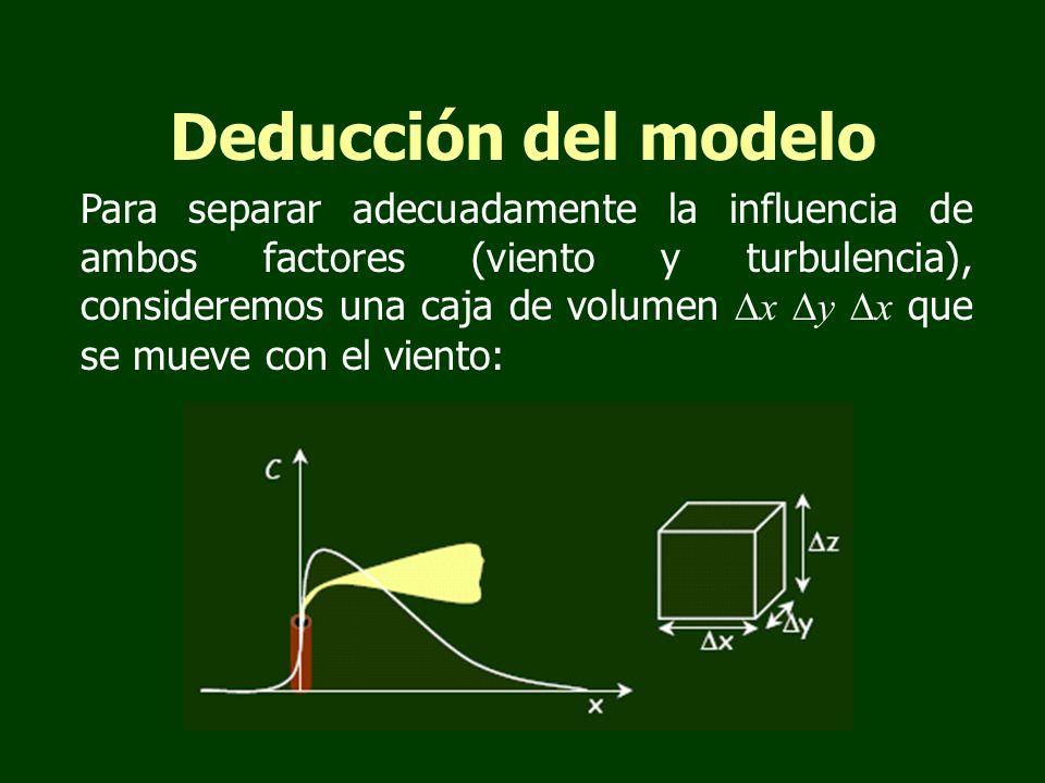 Deducción del modelo Para separar adecuadamente la influencia de ambos factores (viento y turbulencia), consideremos una caja de volumen x y x que se