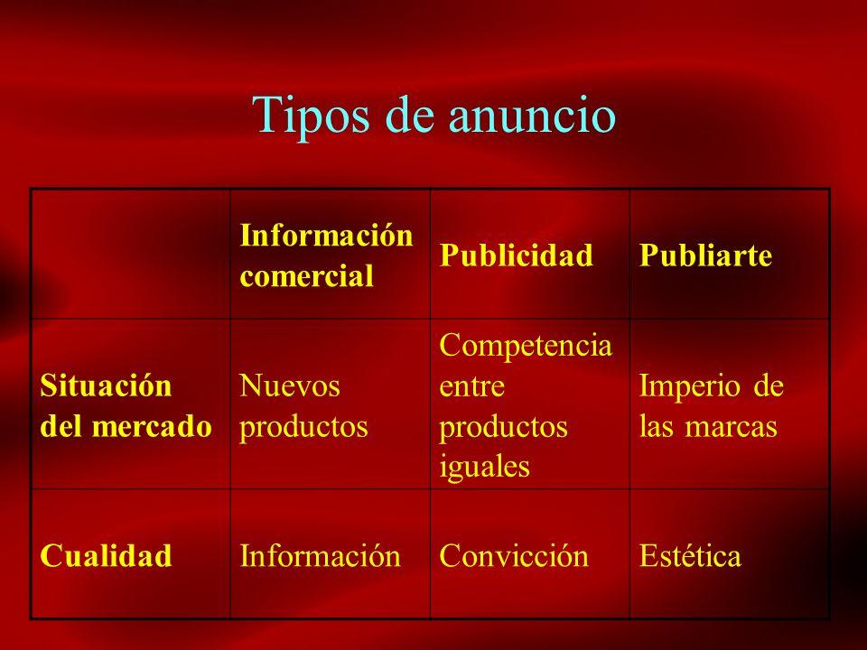Tipos de anuncio Información comercial PublicidadPubliarte Situación del mercado Nuevos productos Competencia entre productos iguales Imperio de las m