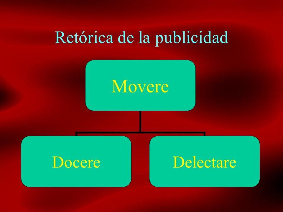 Retórica de la publicidad Movere DocereDelectare