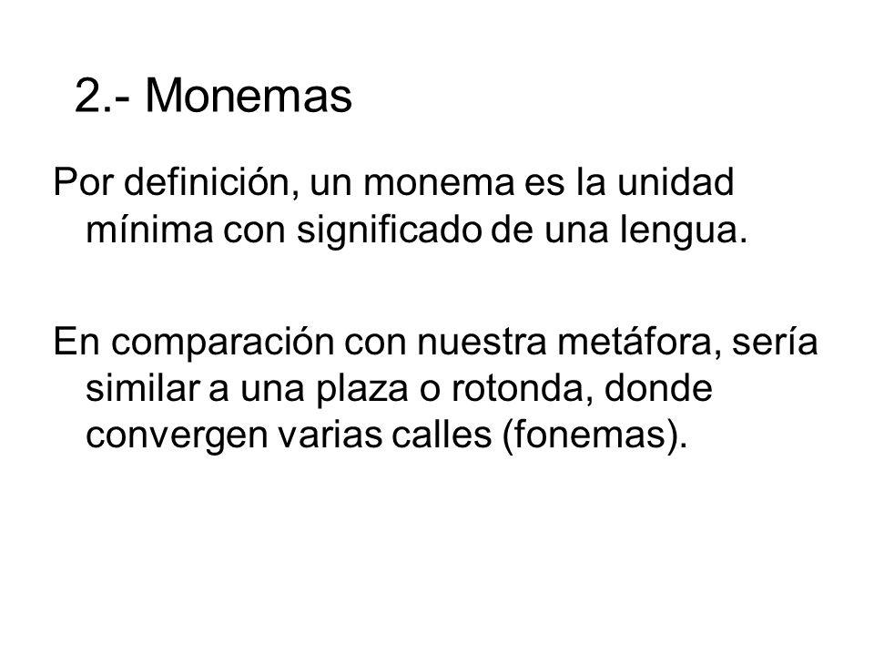 2.- Monemas Por definición, un monema es la unidad mínima con significado de una lengua. En comparación con nuestra metáfora, sería similar a una plaz