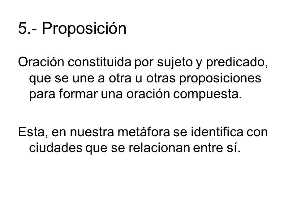 5.- Proposición Oración constituida por sujeto y predicado, que se une a otra u otras proposiciones para formar una oración compuesta. Esta, en nuestr