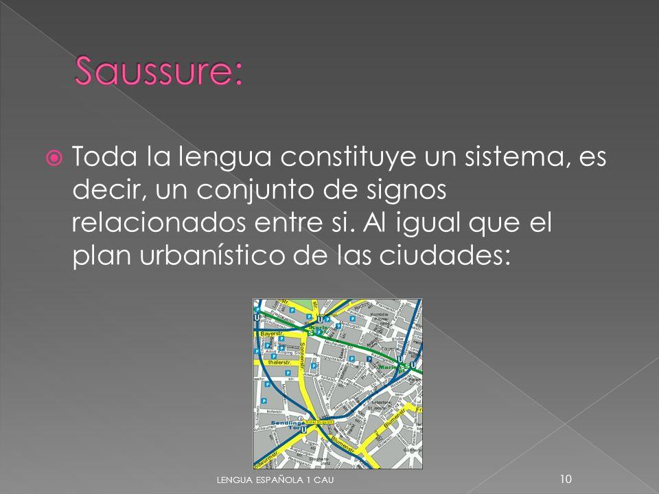 Toda la lengua constituye un sistema, es decir, un conjunto de signos relacionados entre si. Al igual que el plan urbanístico de las ciudades: 10 LENG