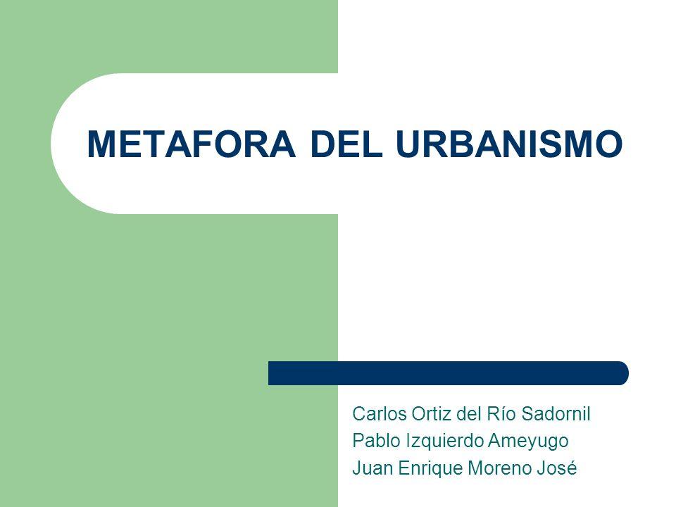Comparación entre sistemas: Lengua como Sistema de signos Palabras Sistema Urbanístico Personas