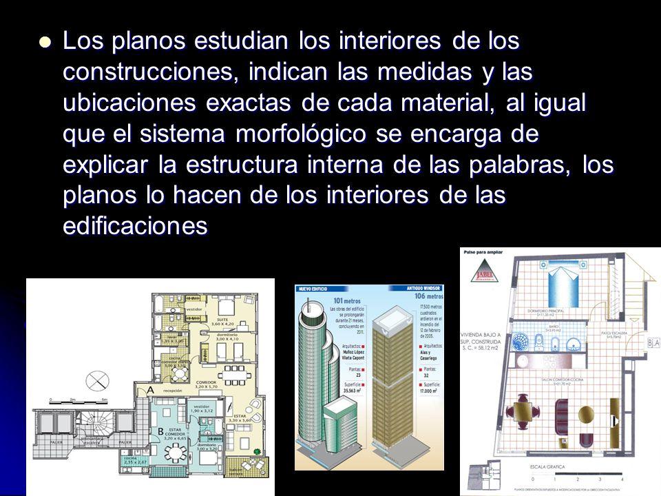 Los planos estudian los interiores de los construcciones, indican las medidas y las ubicaciones exactas de cada material, al igual que el sistema morf