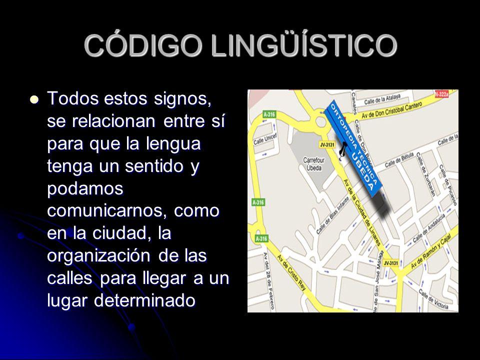 CÓDIGO LINGÜÍSTICO Todos estos signos, se relacionan entre sí para que la lengua tenga un sentido y podamos comunicarnos, como en la ciudad, la organi