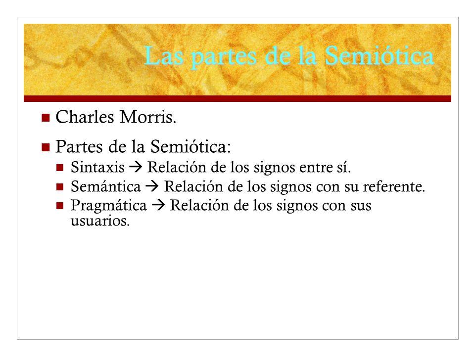 Las partes de la Semiótica Charles Morris. Partes de la Semiótica: Sintaxis Relación de los signos entre sí. Semántica Relación de los signos con su r