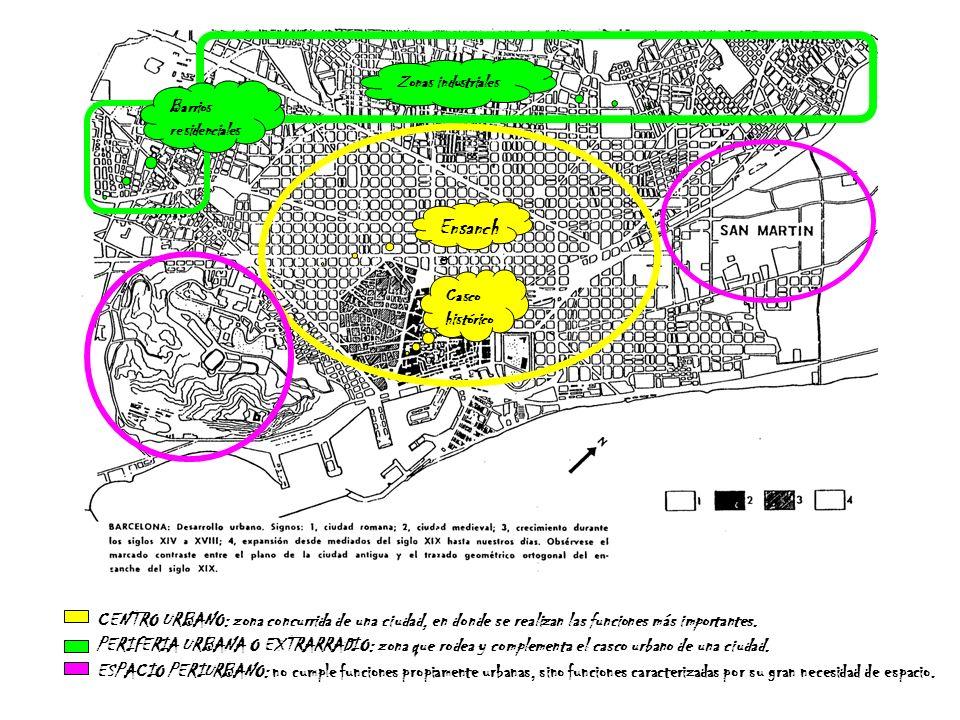 Zonas industriales Barrios residenciales Ensanch e Casco histórico CENTRO URBANO: zona concurrida de una ciudad, en donde se realizan las funciones má