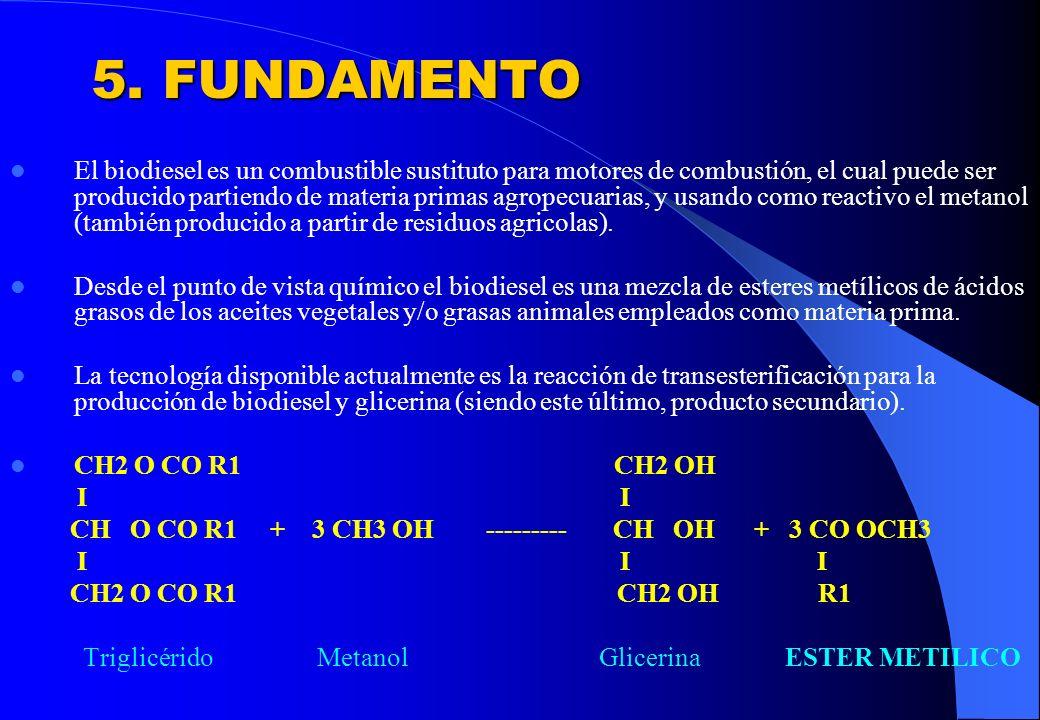 5. FUNDAMENTO El biodiesel es un combustible sustituto para motores de combustión, el cual puede ser producido partiendo de materia primas agropecuari