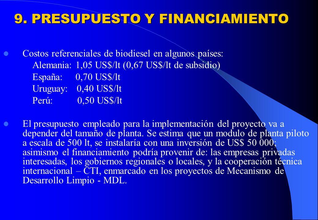 9. PRESUPUESTO Y FINANCIAMIENTO Costos referenciales de biodiesel en algunos países: Alemania: 1,05 US$/lt (0,67 US$/lt de subsidio) España: 0,70 US$/