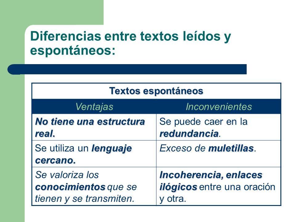 Diferencias entre textos leídos y espontáneos: Textos espontáneos VentajasInconvenientes No tiene una estructura real. redundancia Se puede caer en la