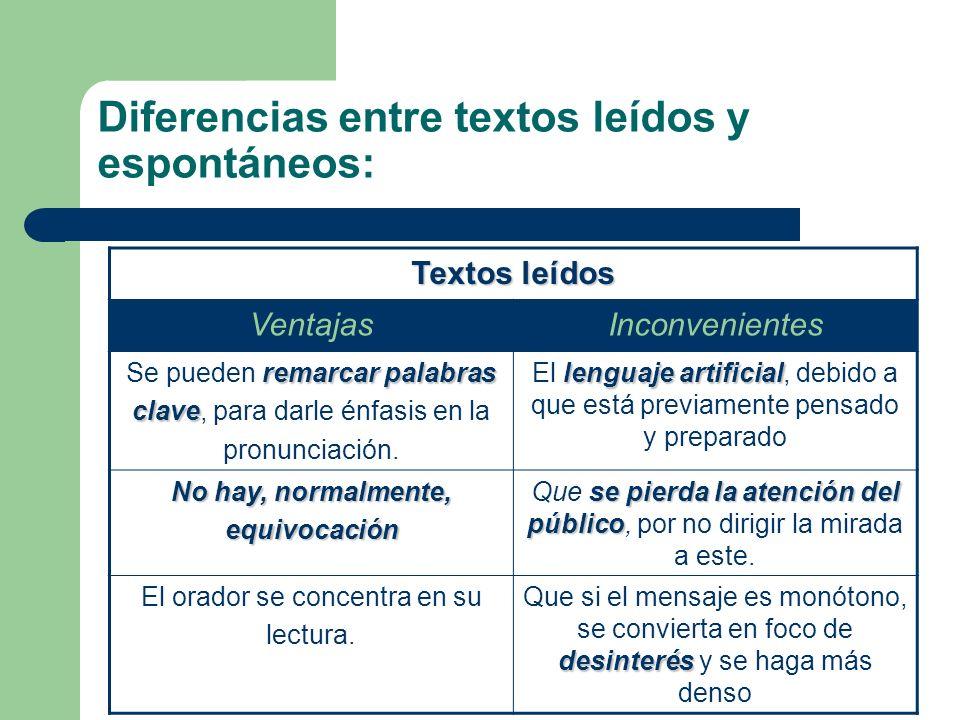 Diferencias entre textos leídos y espontáneos: Textos leídos VentajasInconvenientes remarcar palabras Se pueden remarcar palabras clave clave, para da