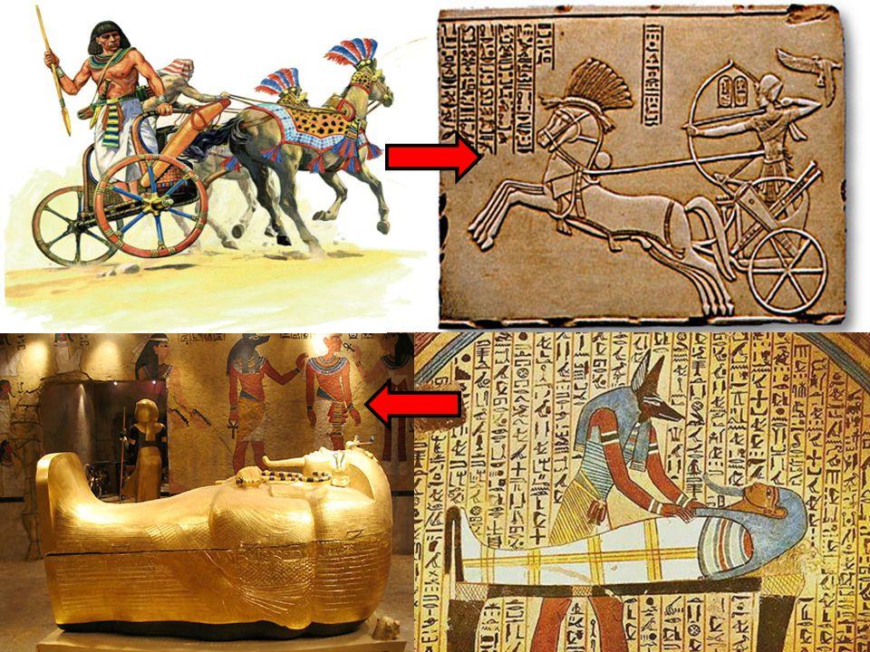 Antiguo Egipto Su comunicación se componía a base de signos tanto escritos como dibujados. Representaban de forma simple pero detallada su cultura en