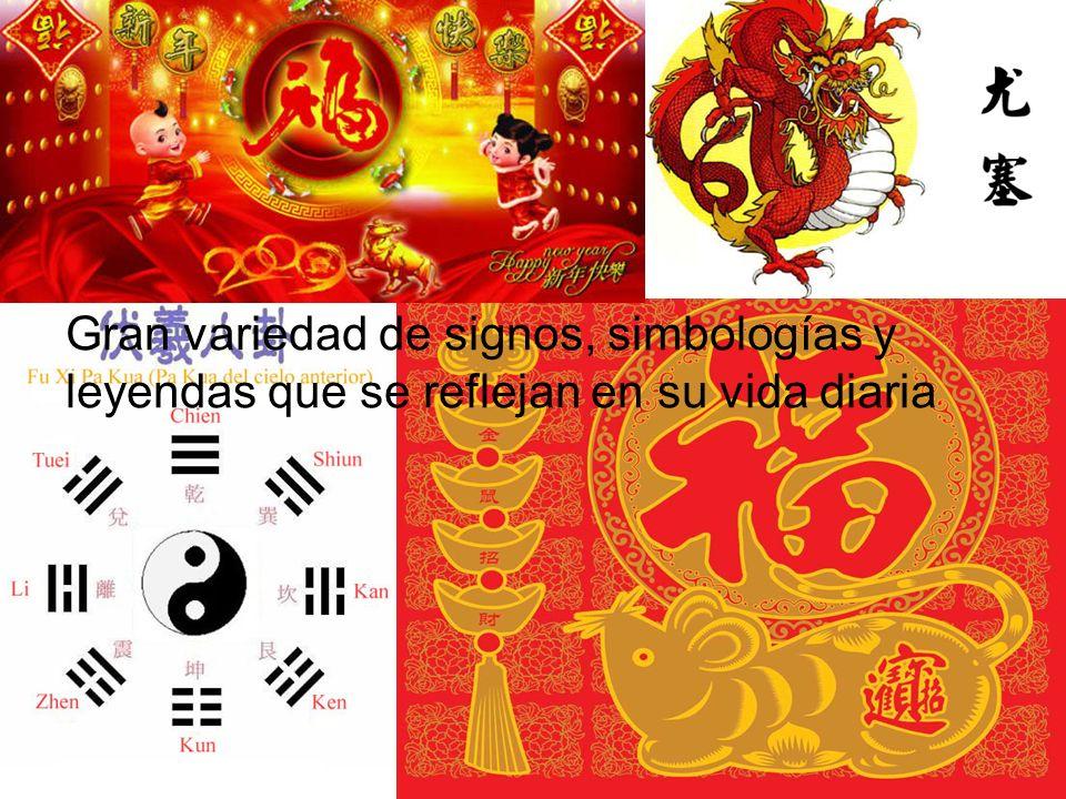 China Una cultura antigua. Su estructura social y urbana es muy compleja. Su escritura es igual de compleja. Gran variedad de signos, simbologías y le
