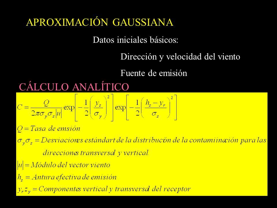 APROXIMACIÓN GAUSSIANA Datos iniciales básicos: Dirección y velocidad del viento Fuente de emisión CÁLCULO ANALÍTICO