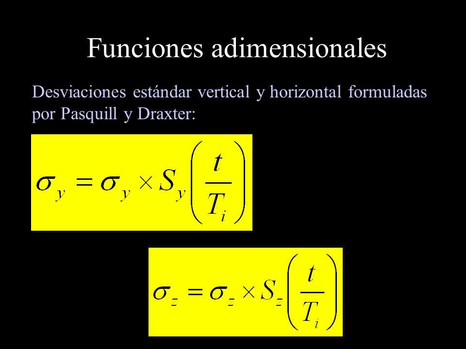 Funciones adimensionales Desviaciones estándar vertical y horizontal formuladas por Pasquill y Draxter: