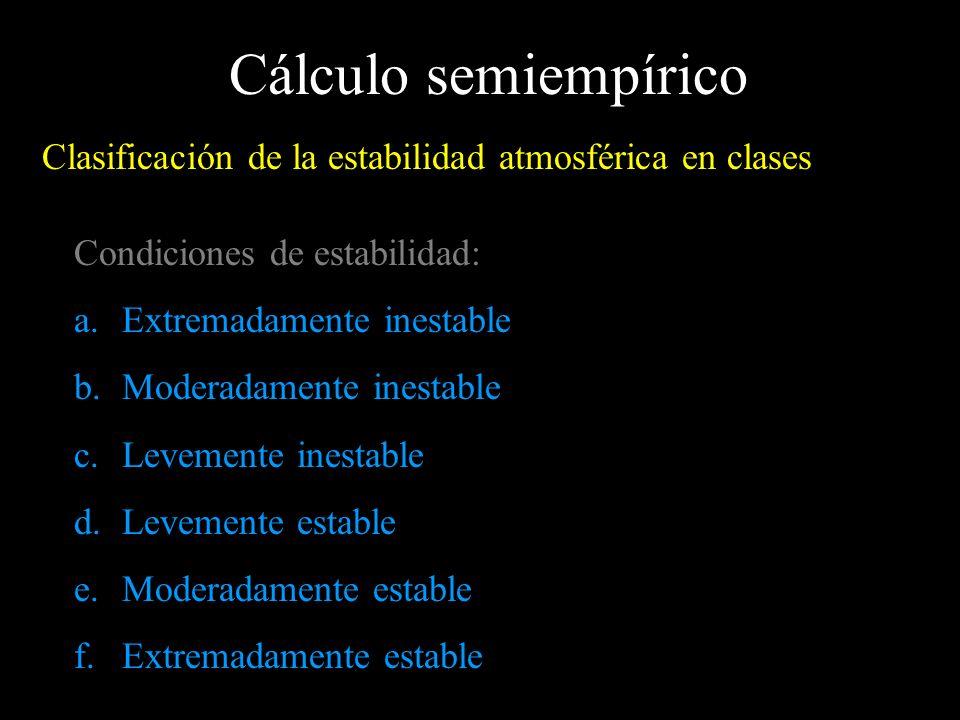 Cálculo semiempírico Clasificación de la estabilidad atmosférica en clases Condiciones de estabilidad: a.Extremadamente inestable b.Moderadamente ines