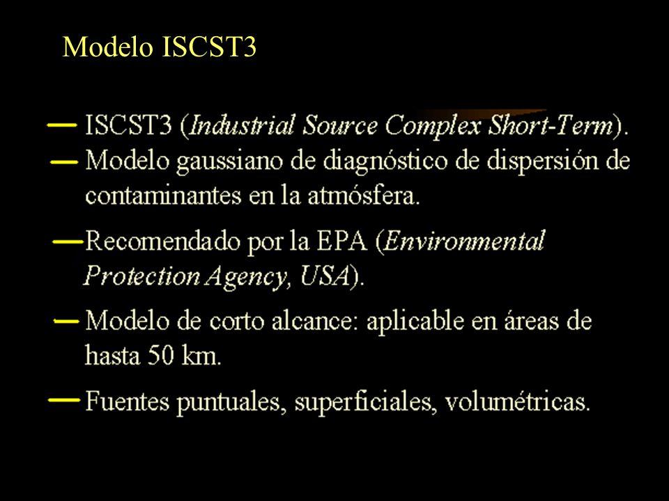 Modelo ISCST3