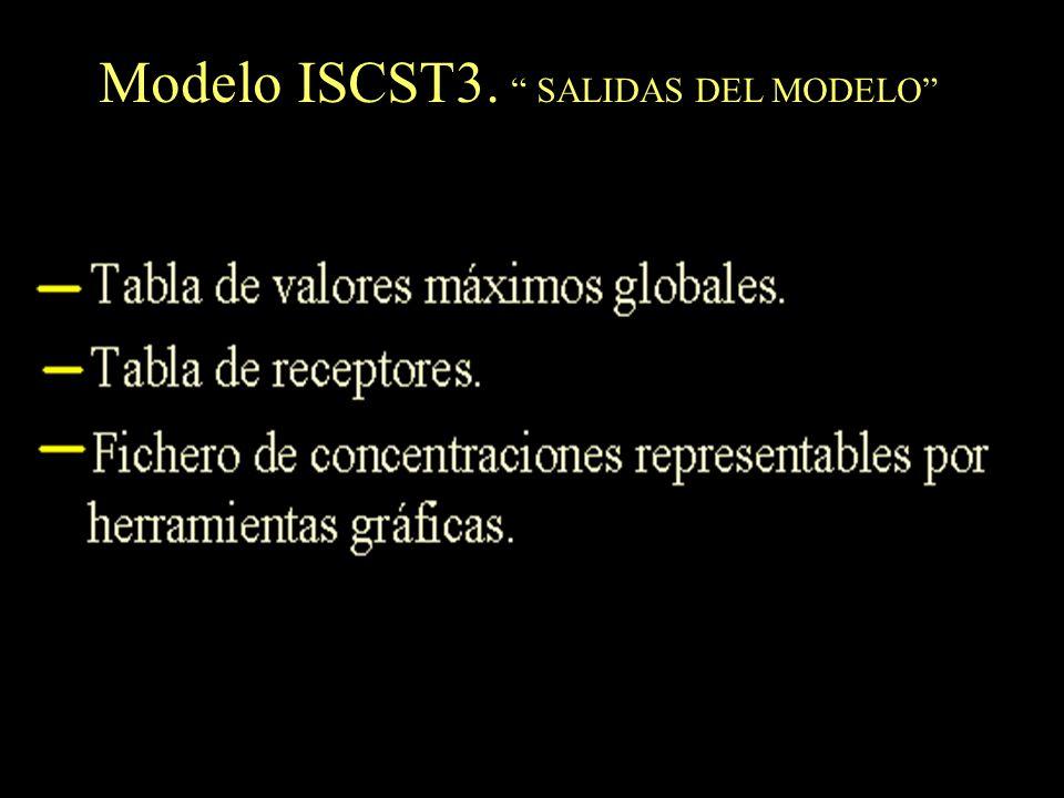 Modelo ISCST3. SALIDAS DEL MODELO