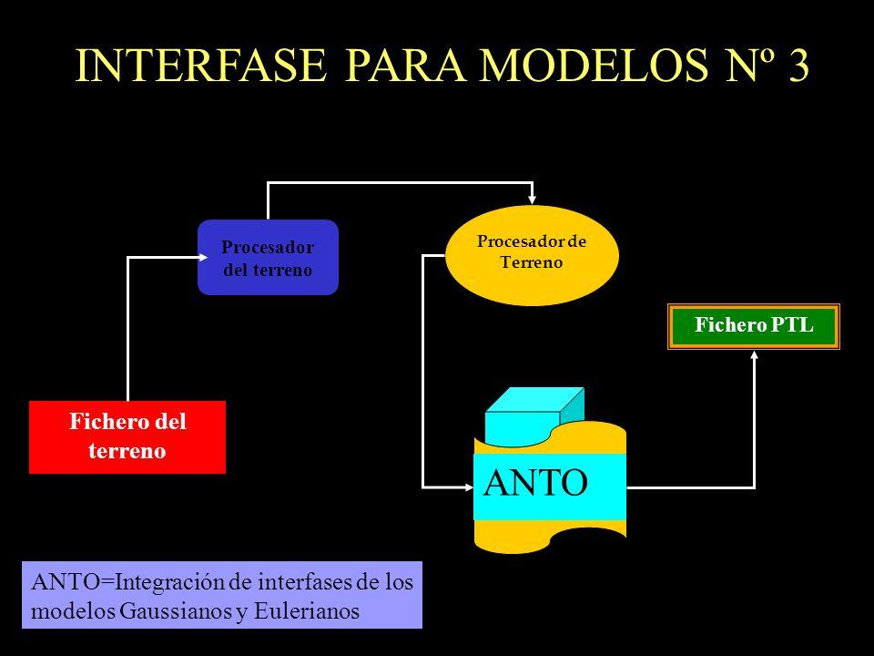 INTERFASE PARA MODELOS Nº 3 Procesador del terreno Fichero del terreno Procesador de Terreno ANTO Fichero PTL ANTO=Integración de interfases de los mo
