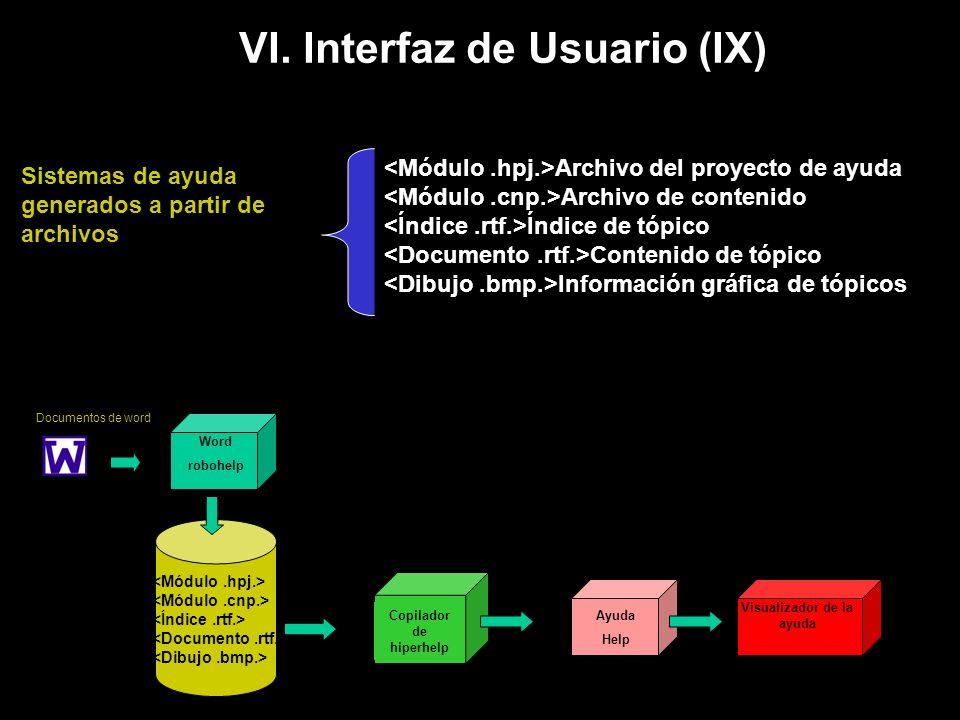 VI. Interfaz de Usuario (IX) Sistemas de ayuda generados a partir de archivos Archivo del proyecto de ayuda Archivo de contenido Índice de tópico Cont