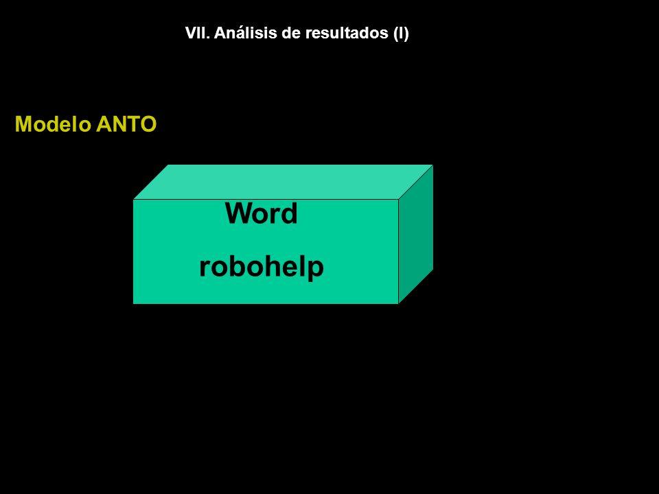 VII. Análisis de resultados (I) Modelo ANTO Word robohelp