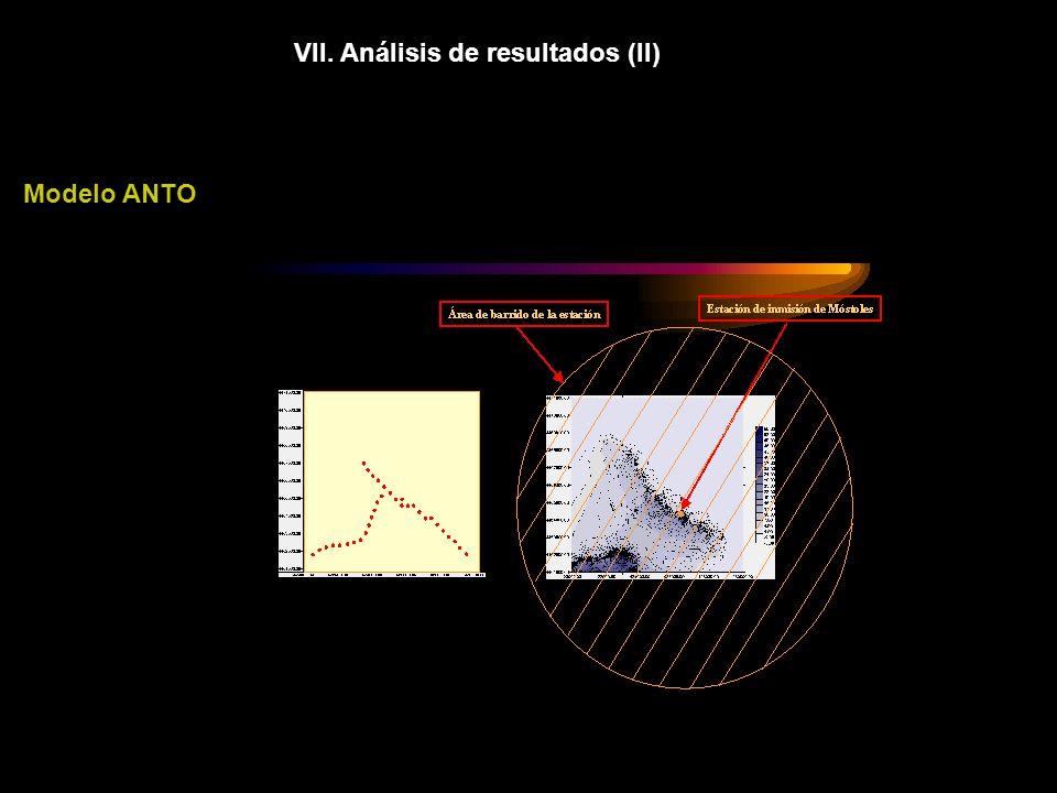 VII. Análisis de resultados (II) Modelo ANTO