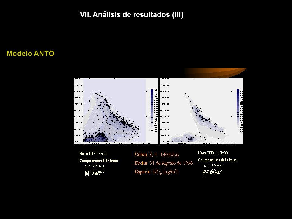 VII. Análisis de resultados (III) Modelo ANTO