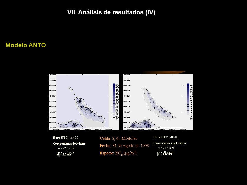 VII. Análisis de resultados (IV) Modelo ANTO