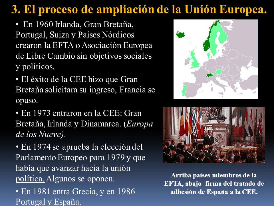 3. El proceso de ampliación de la Unión Europea. En 1960 Irlanda, Gran Bretaña, Portugal, Suiza y Países Nórdicos crearon la EFTA o Asociación Europea