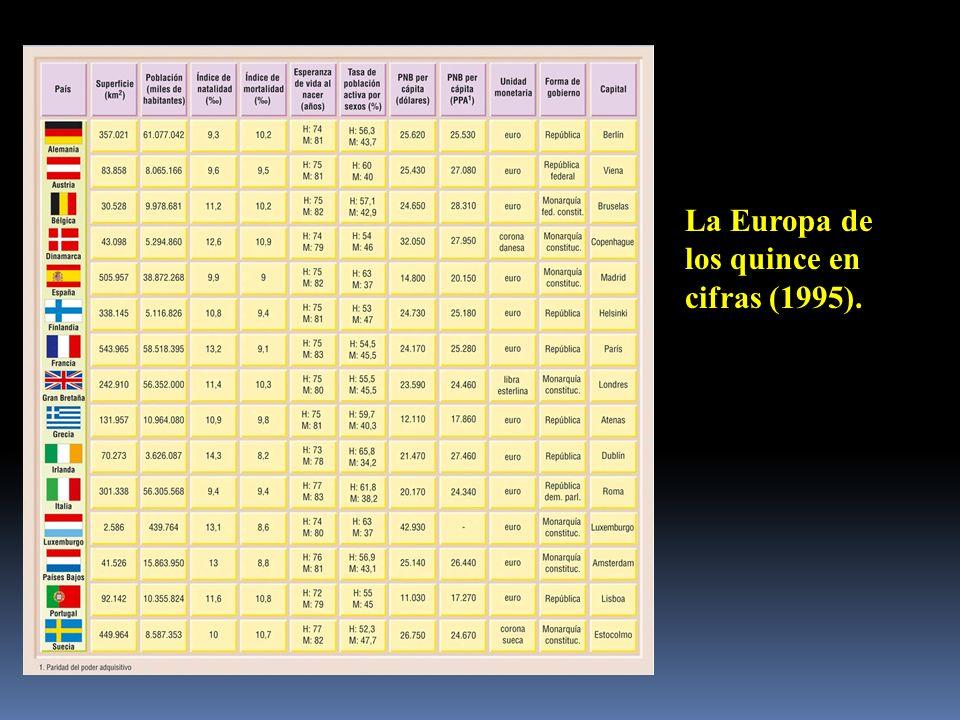 La Europa de los quince en cifras (1995).