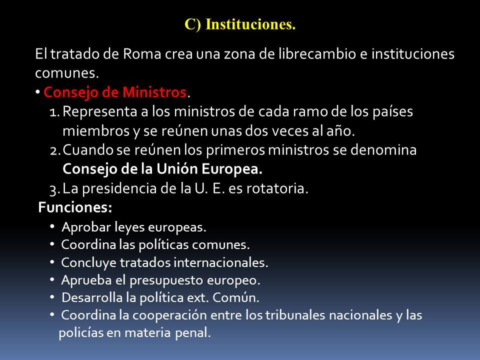 C) Instituciones. El tratado de Roma crea una zona de librecambio e instituciones comunes. Consejo de Ministros. 1.Representa a los ministros de cada