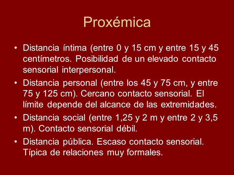 Proxémica Distancia íntima (entre 0 y 15 cm y entre 15 y 45 centímetros. Posibilidad de un elevado contacto sensorial interpersonal. Distancia persona