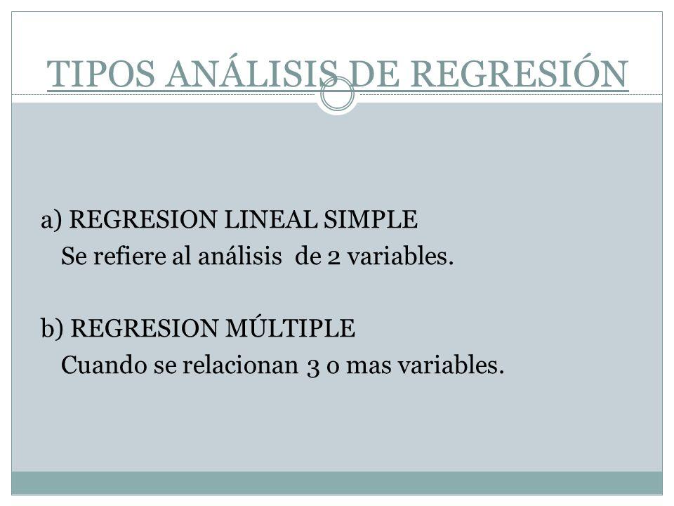 TIPOS ANÁLISIS DE REGRESIÓN a) REGRESION LINEAL SIMPLE Se refiere al análisis de 2 variables. b) REGRESION MÚLTIPLE Cuando se relacionan 3 o mas varia