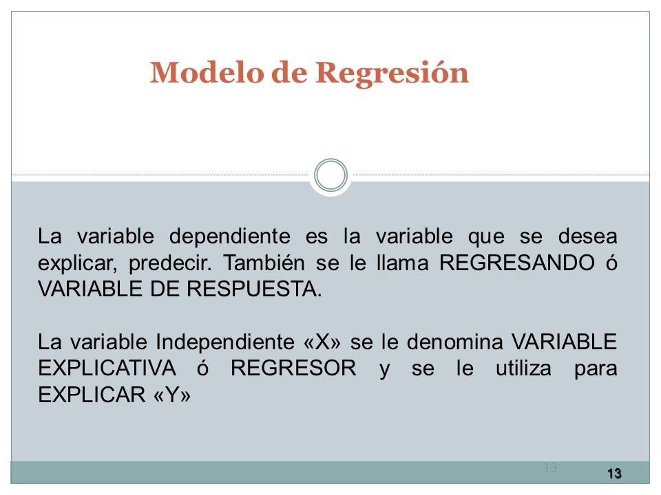13 Modelo de Regresión 13 La variable dependiente es la variable que se desea explicar, predecir. También se le llama REGRESANDO ó VARIABLE DE RESPUES