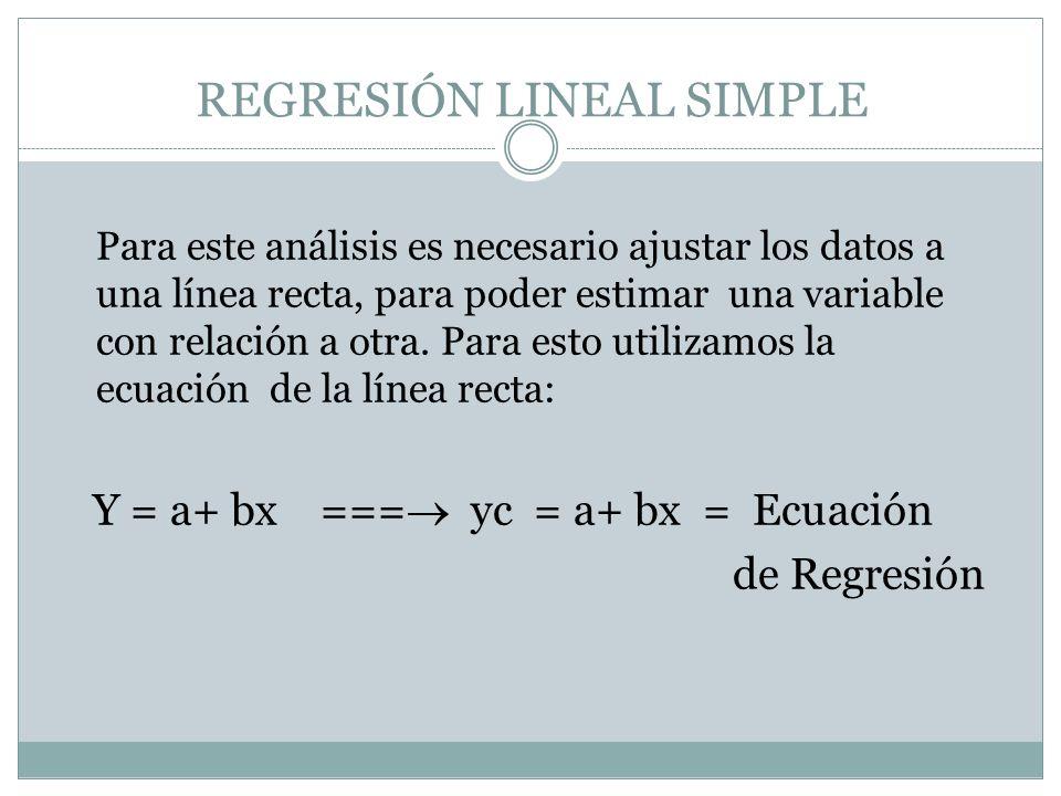 REGRESIÓN LINEAL SIMPLE Para este análisis es necesario ajustar los datos a una línea recta, para poder estimar una variable con relación a otra. Para
