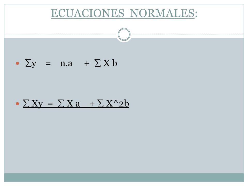 ECUACIONES NORMALES: y = n.a + X b Xy = X a + X^2b