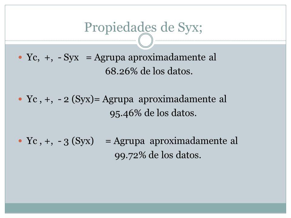 Propiedades de Syx; Yc, +, - Syx = Agrupa aproximadamente al 68.26% de los datos. Yc, +, - 2 (Syx)= Agrupa aproximadamente al 95.46% de los datos. Yc,