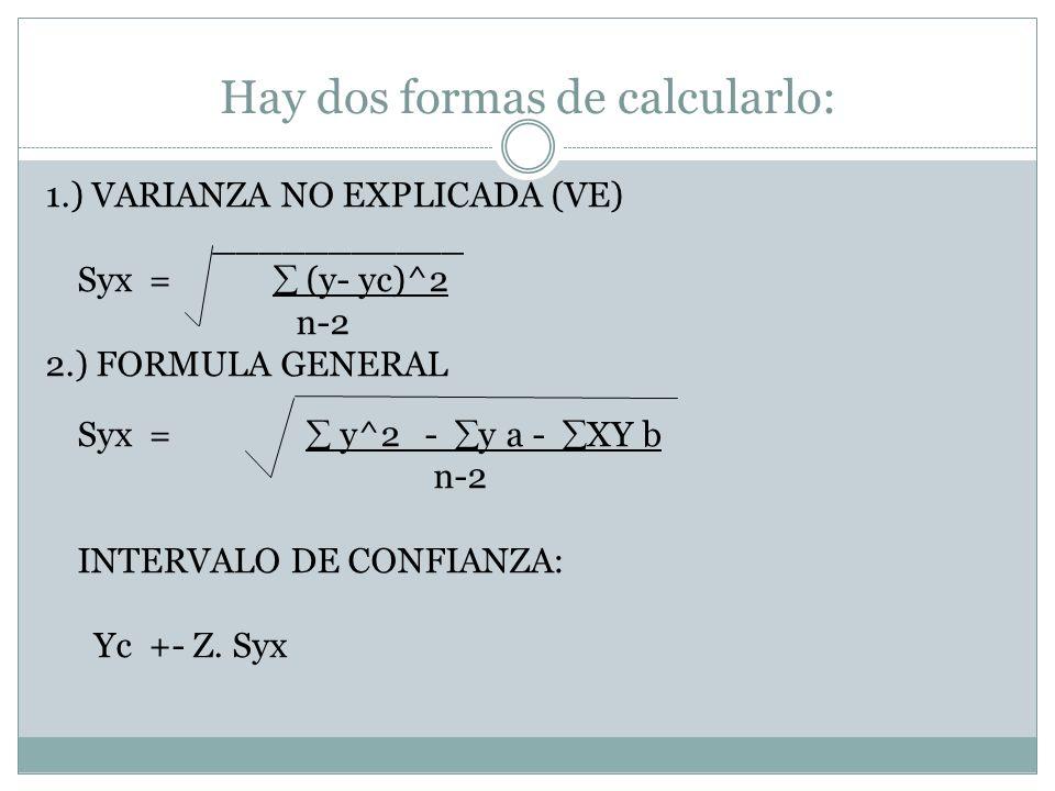 Hay dos formas de calcularlo: 1.) VARIANZA NO EXPLICADA (VE) ___________ Syx = (y- yc)^2 n-2 2.) FORMULA GENERAL Syx = y^2 - y a - XY b n-2 INTERVALO
