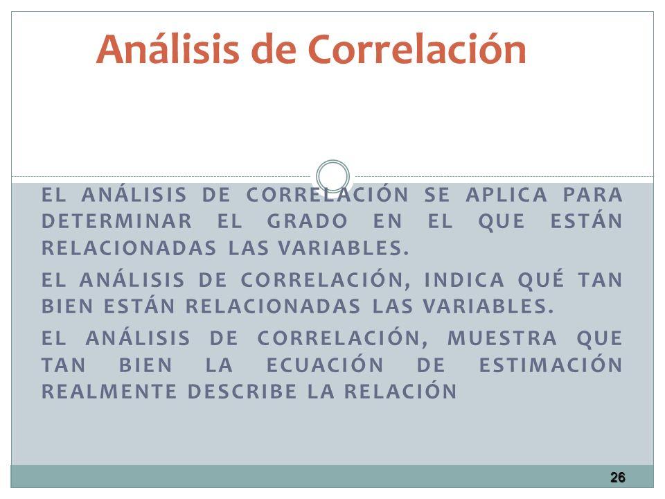 Análisis de Correlación EL ANÁLISIS DE CORRELACIÓN SE APLICA PARA DETERMINAR EL GRADO EN EL QUE ESTÁN RELACIONADAS LAS VARIABLES. EL ANÁLISIS DE CORRE