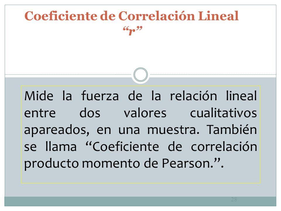 28 Coeficiente de Correlación Lineal r Mide la fuerza de la relación lineal entre dos valores cualitativos apareados, en una muestra. También se llama