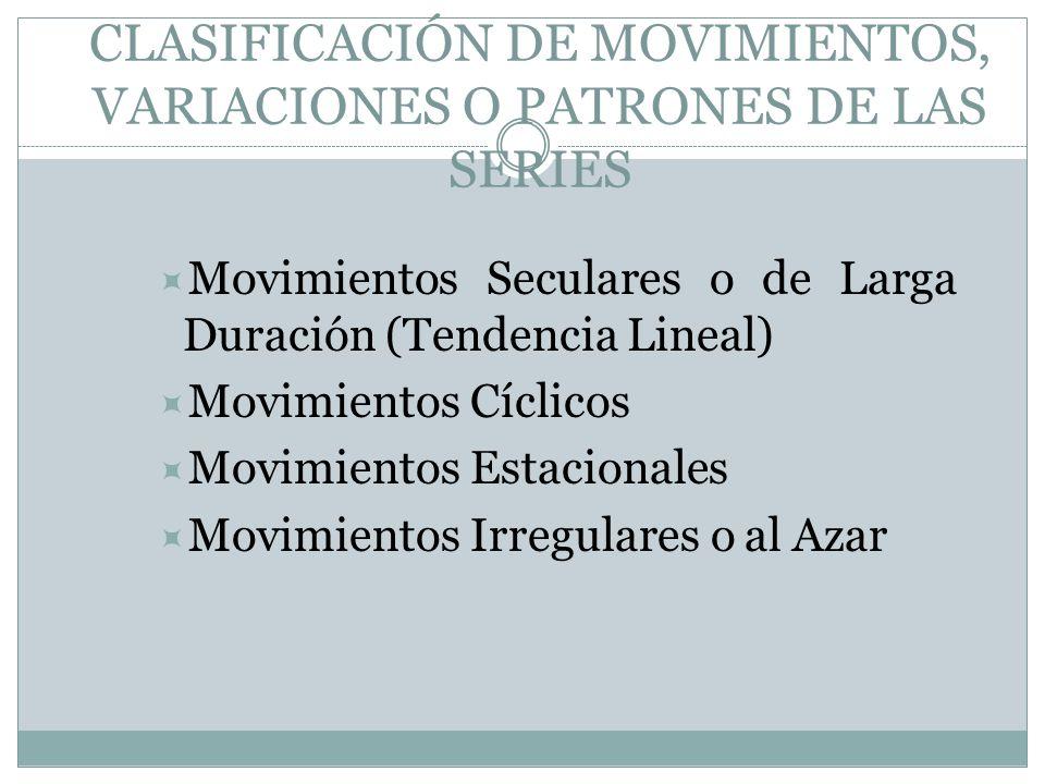 Movimientos Seculares o de Larga Duración (Tendencia Lineal) Movimientos Cíclicos Movimientos Estacionales Movimientos Irregulares o al Azar CLASIFICA